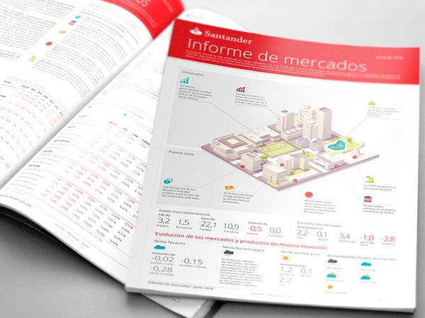 Santander Banca Privada